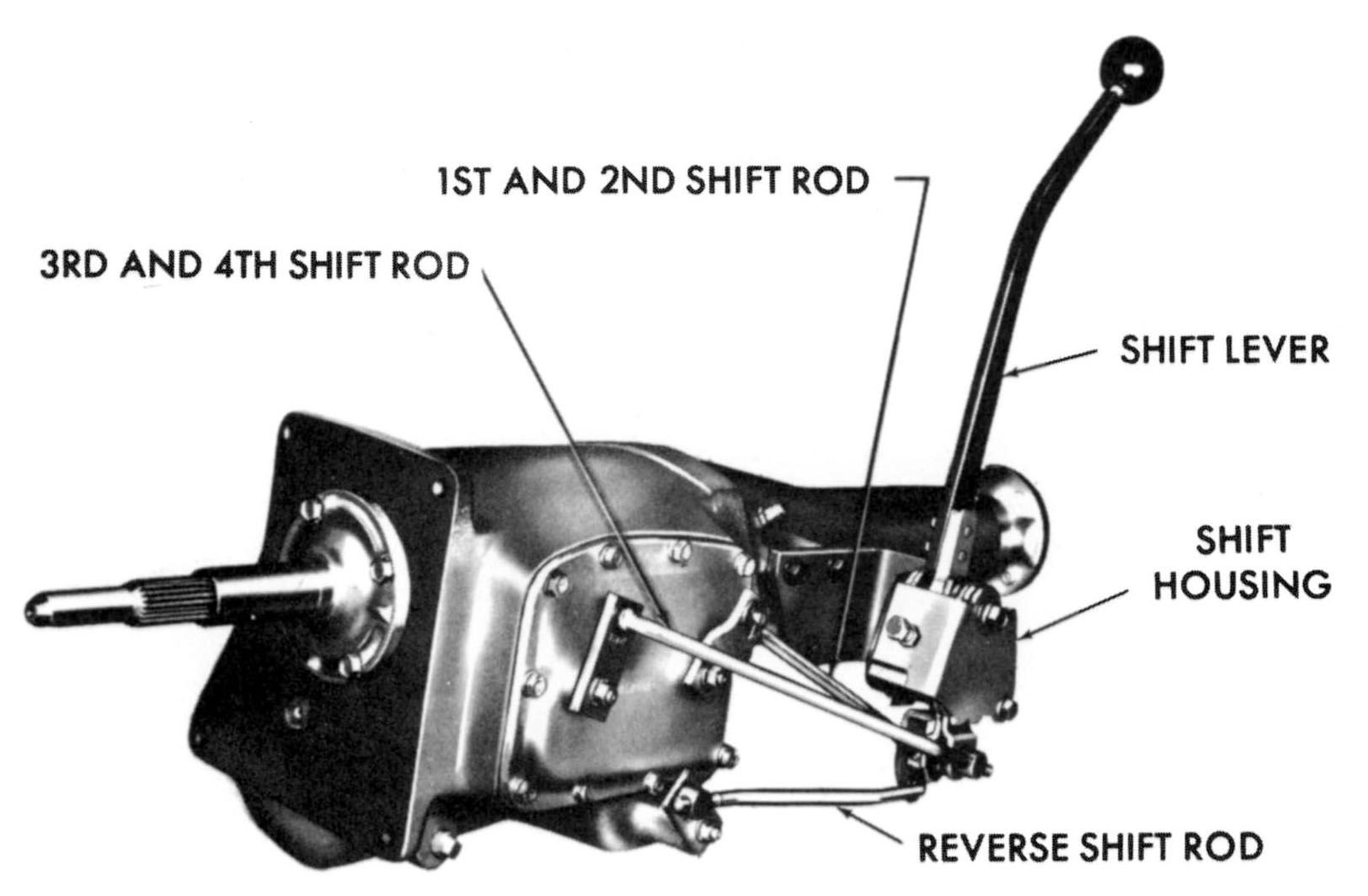 Shift Heads A Brief History Of The 833 New Process 4 Speed 70 And 71 Valiant Duster Wiring Diagram For Bodies Only Mopar Connection Magazine Comprehensive Daily Resource Enthusiast News