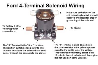 ford 4 terminal solenoid wiring mopar connection magazine a rh moparconnectionmagazine com Solenoid Physics Solenoid Symbol