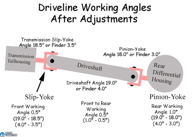 039-Driveshaft-Angles-After